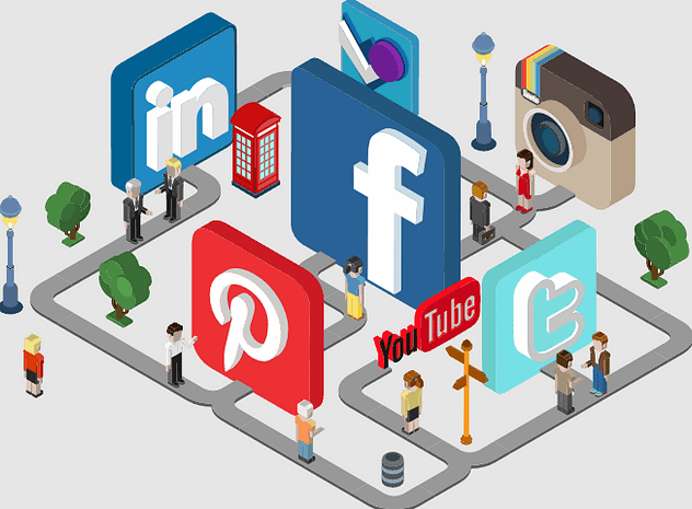 Digital Social Media Marketing